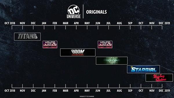 cronograma DC
