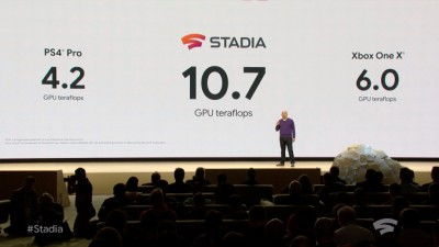 Google-GDC-Stadia-24