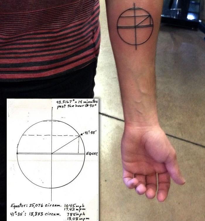 tatuagens.1221